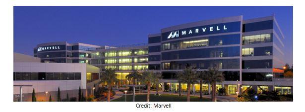 Marvell-campus